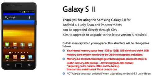 Уже скоро для смартфонов Samsung Galaxy S II станет доступно обновление Android 4.1 (Jelly Bean)